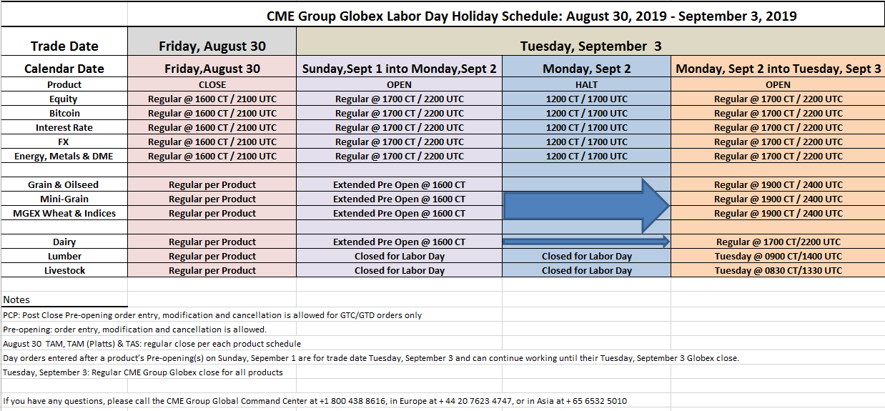 Click image for larger version  Name:cme holiday schedule.PNG Views:2 Size:91.1 KB ID:7867